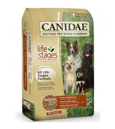 Сухой корм для собак Canidae Dog Food: All Life Stage Formula Dry Food 19,96 кг